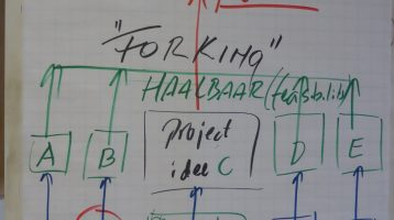 """The """"Forking"""" © concept for analysis, planning and monitoring! (1)"""